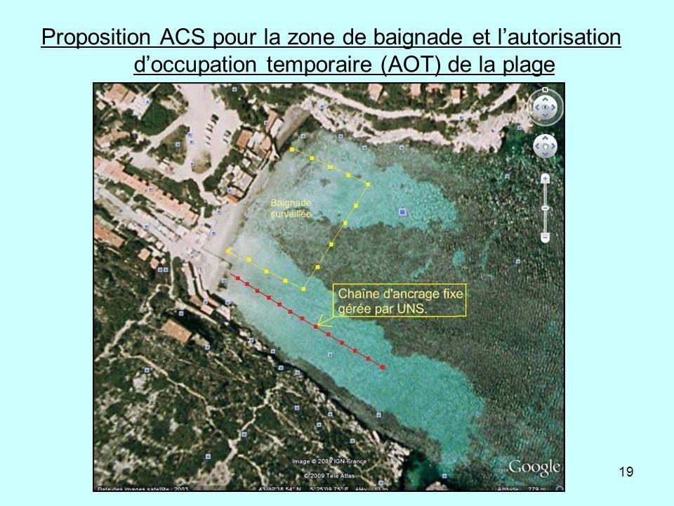 Proposition ACS pour la zone de baignade et l'autorisation d'occupation temporaire (AOT) de la plage