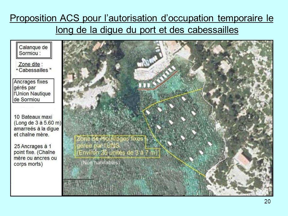 Proposition ACS pour l'autorisation d'occupation temporaire le long de la digue du port et des cabessailles