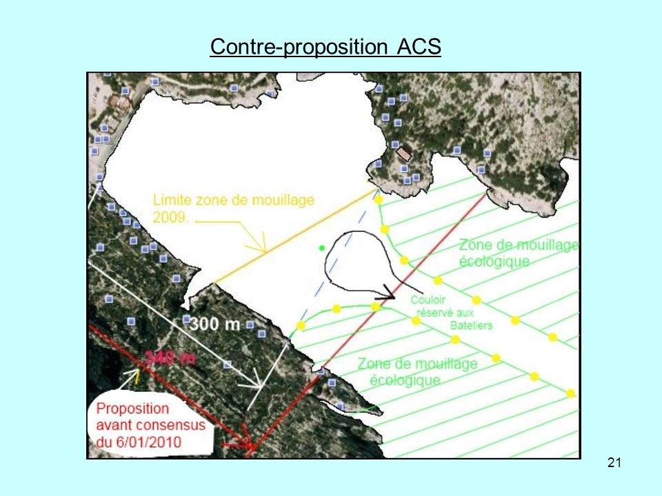 Contre-proposition ACS