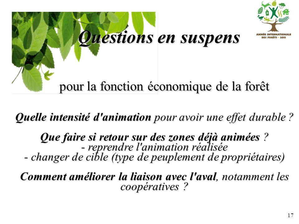 pour la fonction économique de la forêt