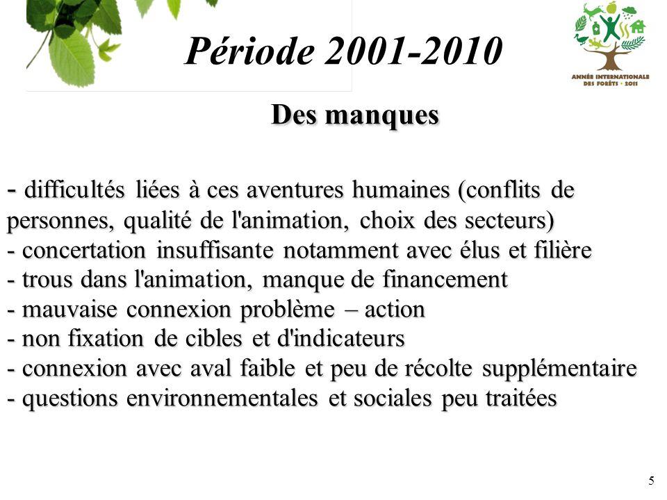Période 2001-2010 Des manques. - difficultés liées à ces aventures humaines (conflits de personnes, qualité de l animation, choix des secteurs)