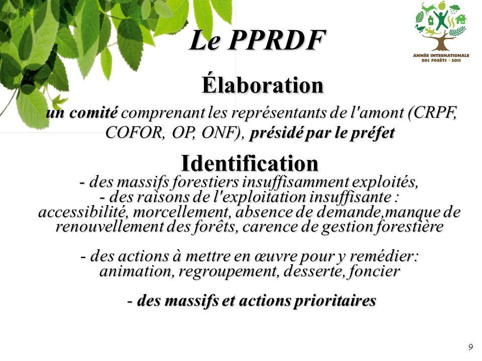 Élaboration Le PPRDF Identification