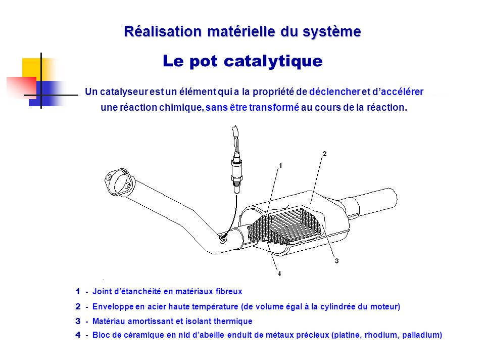 Réalisation matérielle du système