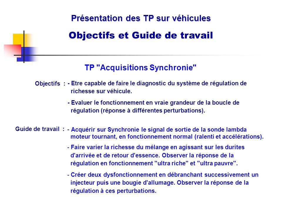 Présentation des TP sur véhicules TP Acquisitions Synchronie