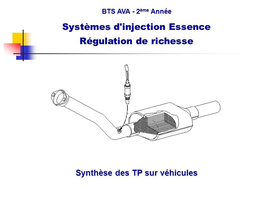 Synthèse des TP sur véhicules