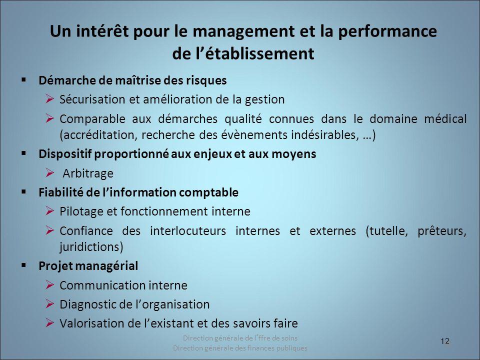 Un intérêt pour le management et la performance de l'établissement
