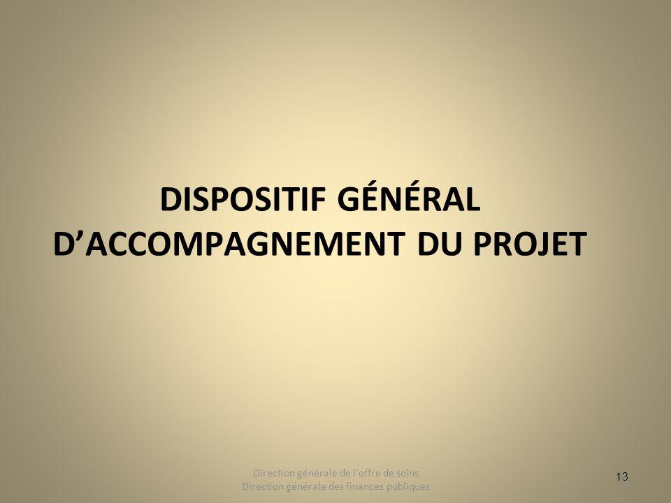 DISPOSITIF GÉNÉRAL D'ACCOMPAGNEMENT DU PROJET