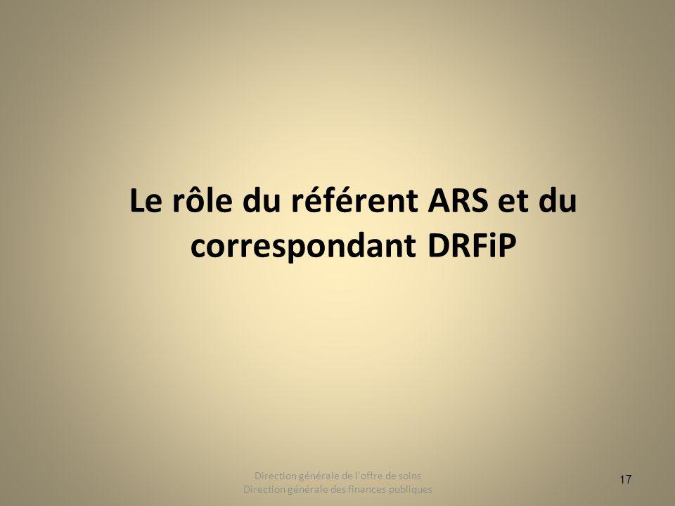 Le rôle du référent ARS et du correspondant DRFiP