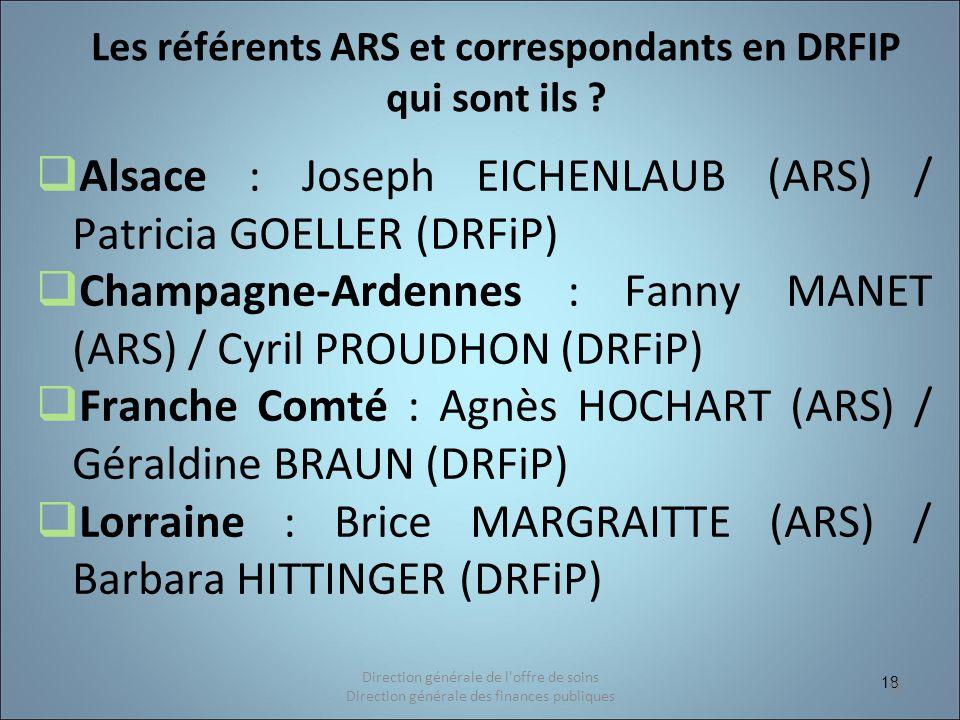 Les référents ARS et correspondants en DRFIP qui sont ils