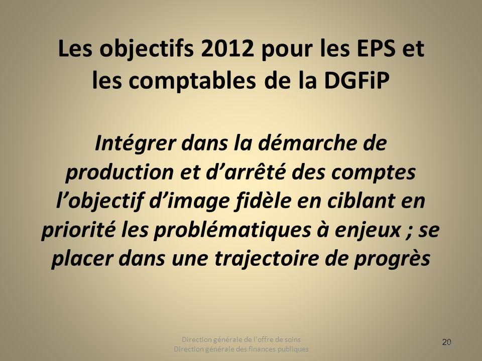 Les objectifs 2012 pour les EPS et les comptables de la DGFiP Intégrer dans la démarche de production et d'arrêté des comptes l'objectif d'image fidèle en ciblant en priorité les problématiques à enjeux ; se placer dans une trajectoire de progrès