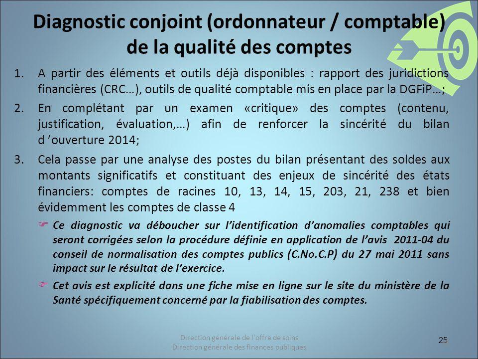 Diagnostic conjoint (ordonnateur / comptable) de la qualité des comptes