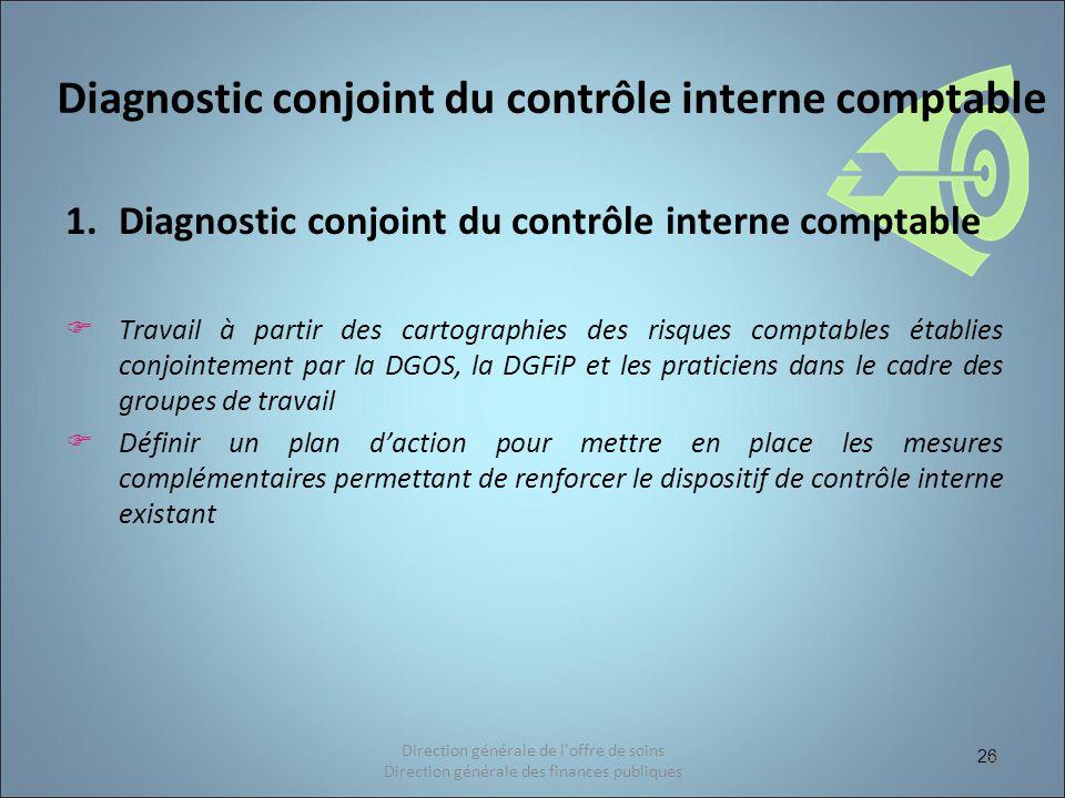 Diagnostic conjoint du contrôle interne comptable