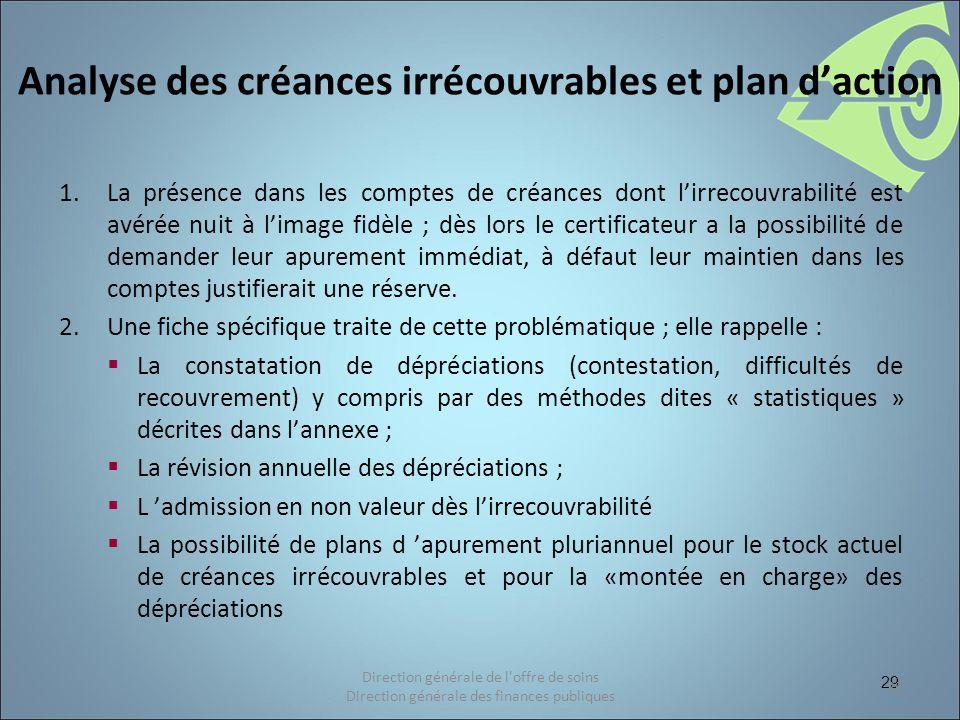 Analyse des créances irrécouvrables et plan d'action
