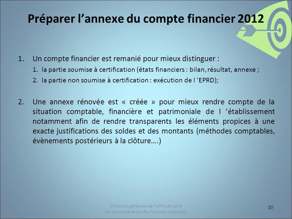 Préparer l'annexe du compte financier 2012