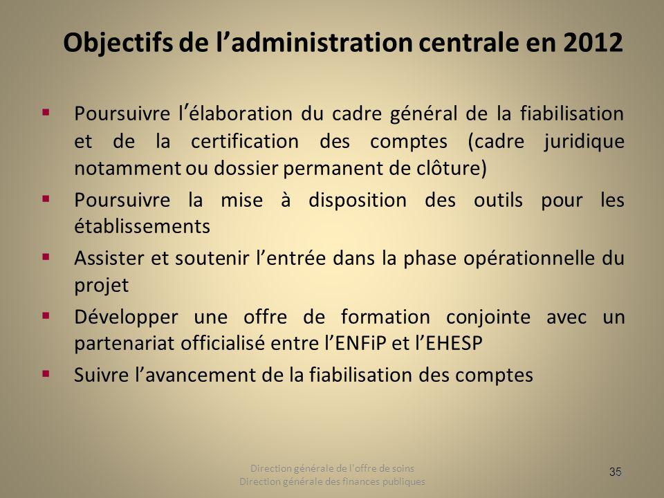 Objectifs de l'administration centrale en 2012