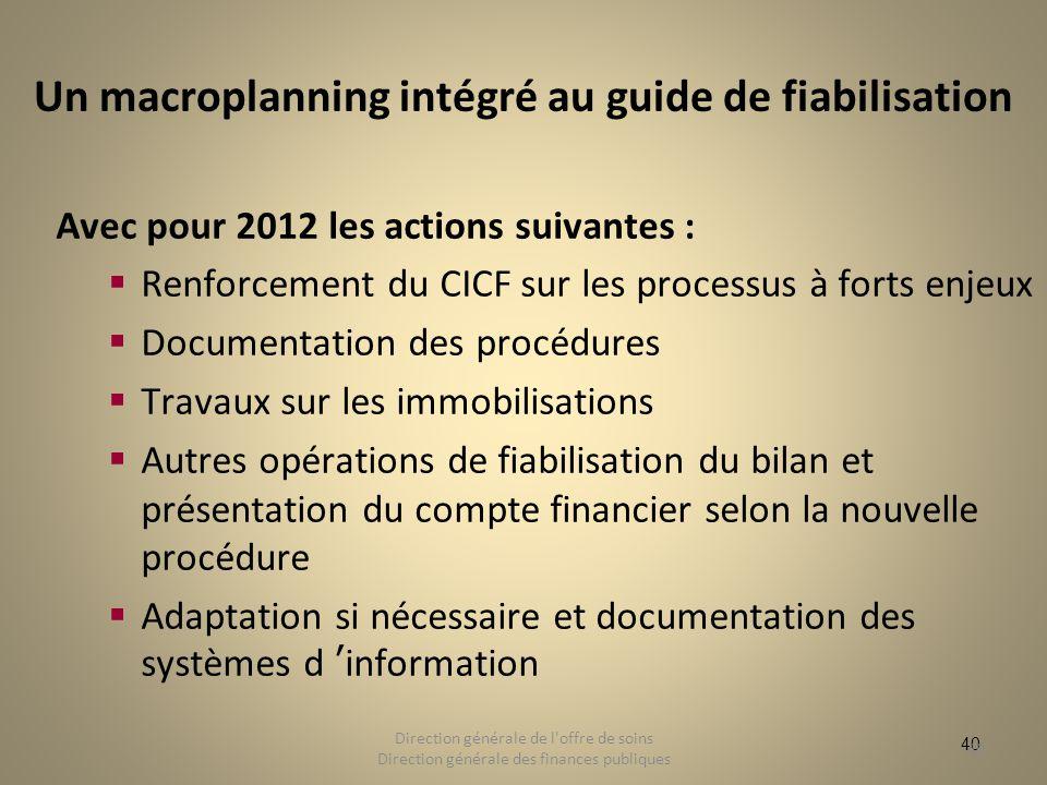Un macroplanning intégré au guide de fiabilisation