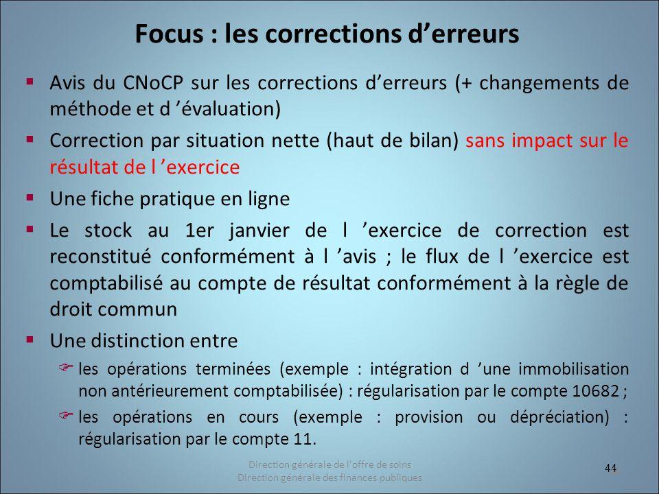 Focus : les corrections d'erreurs