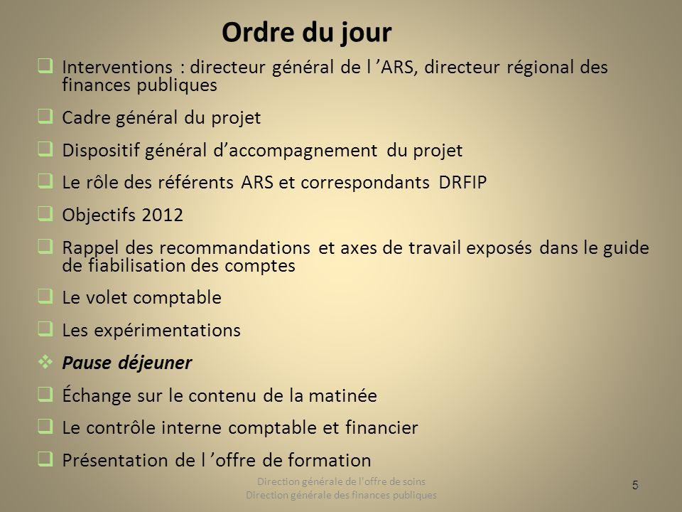 Ordre du jour Interventions : directeur général de l 'ARS, directeur régional des finances publiques.