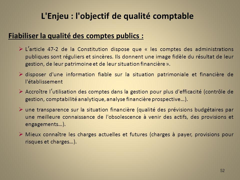 L Enjeu : l objectif de qualité comptable