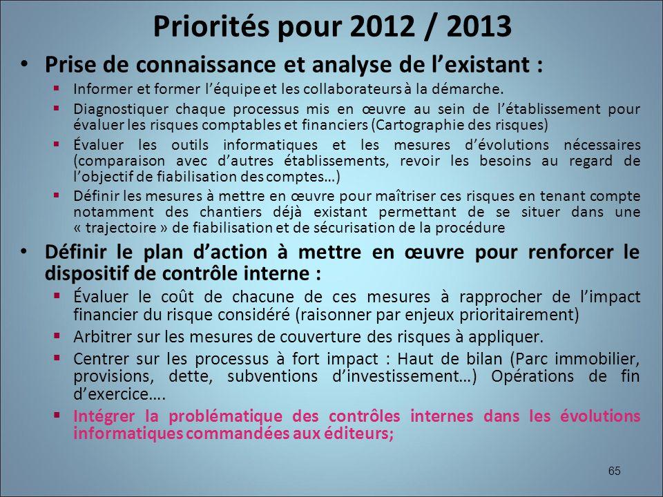 Priorités pour 2012 / 2013 Prise de connaissance et analyse de l'existant : Informer et former l'équipe et les collaborateurs à la démarche.