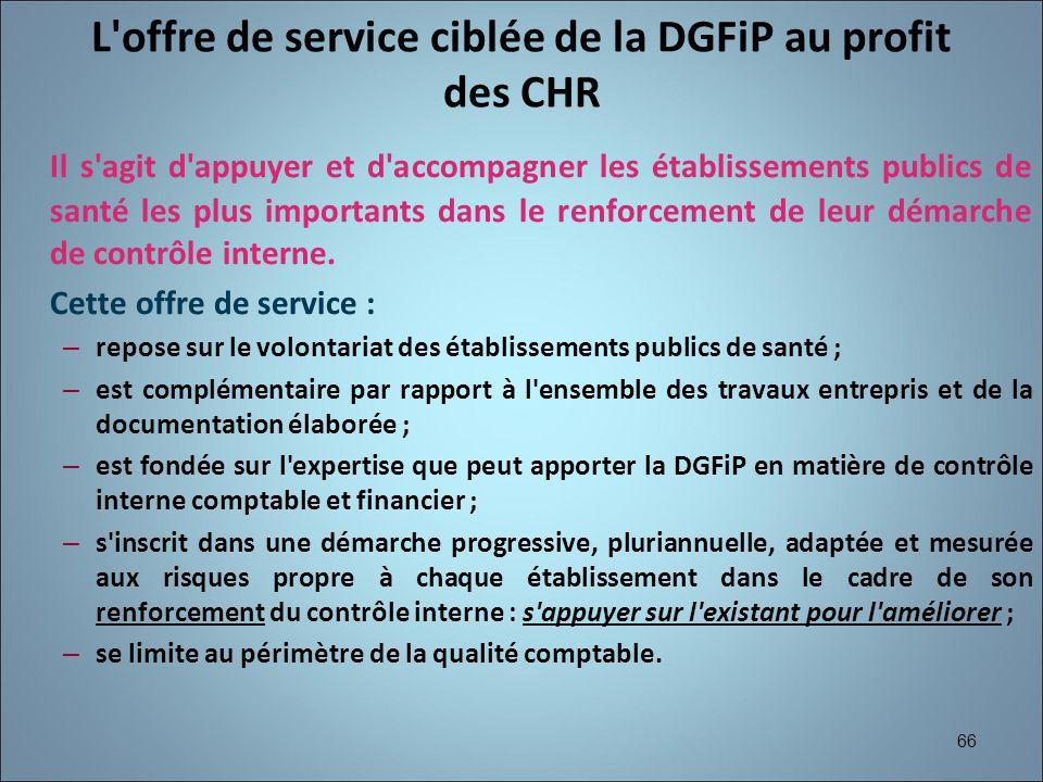 L offre de service ciblée de la DGFiP au profit des CHR