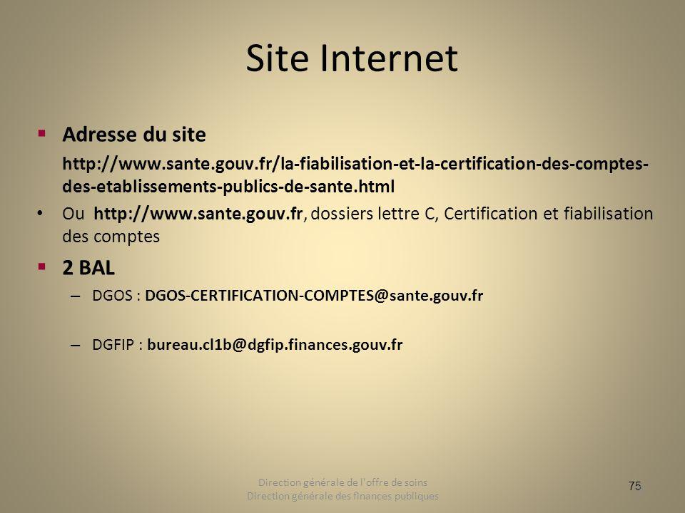 Site Internet Adresse du site 2 BAL