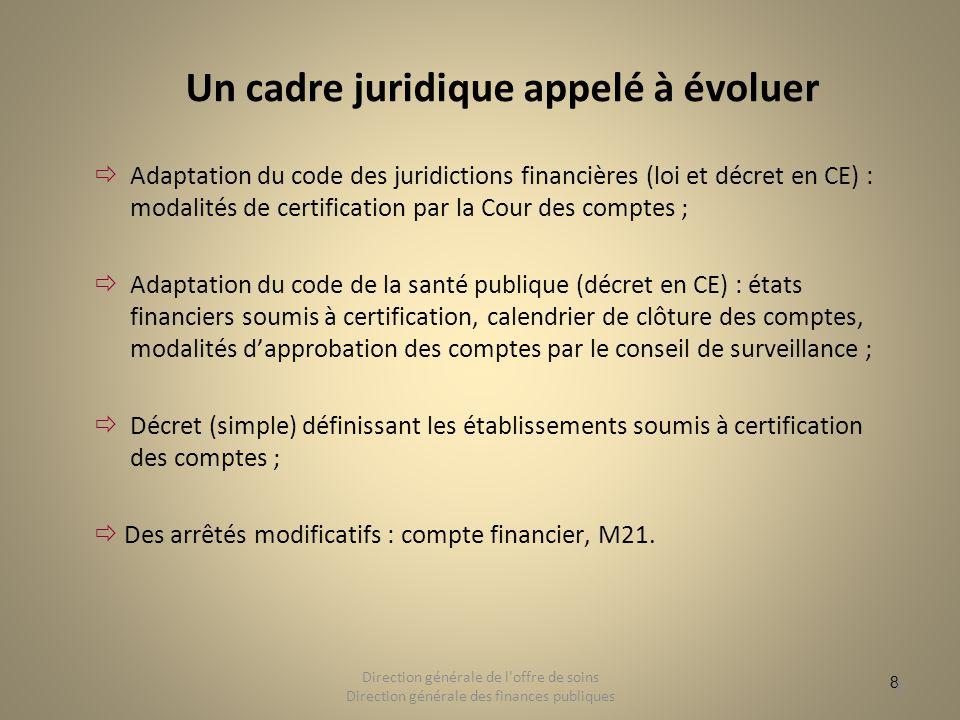 Un cadre juridique appelé à évoluer