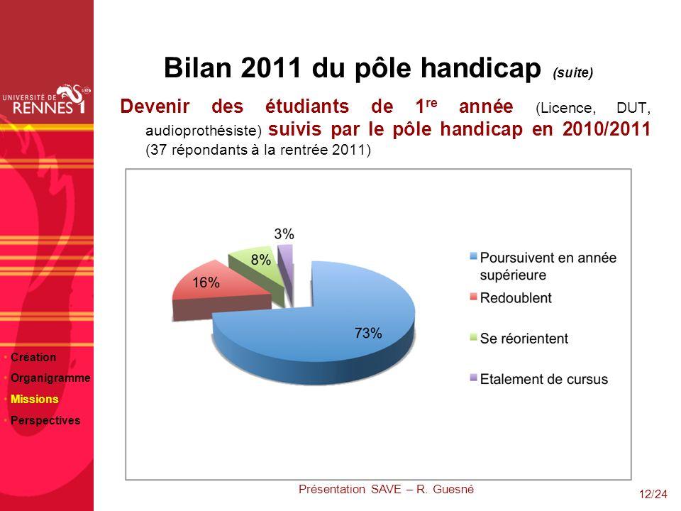 Bilan 2011 du pôle handicap (suite)