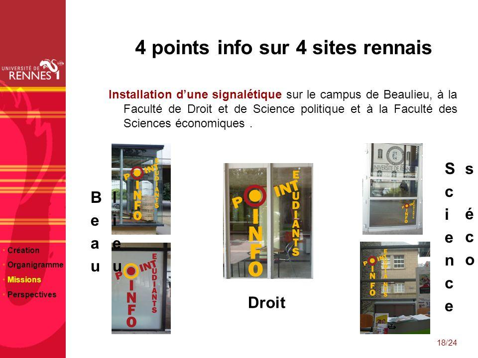 4 points info sur 4 sites rennais