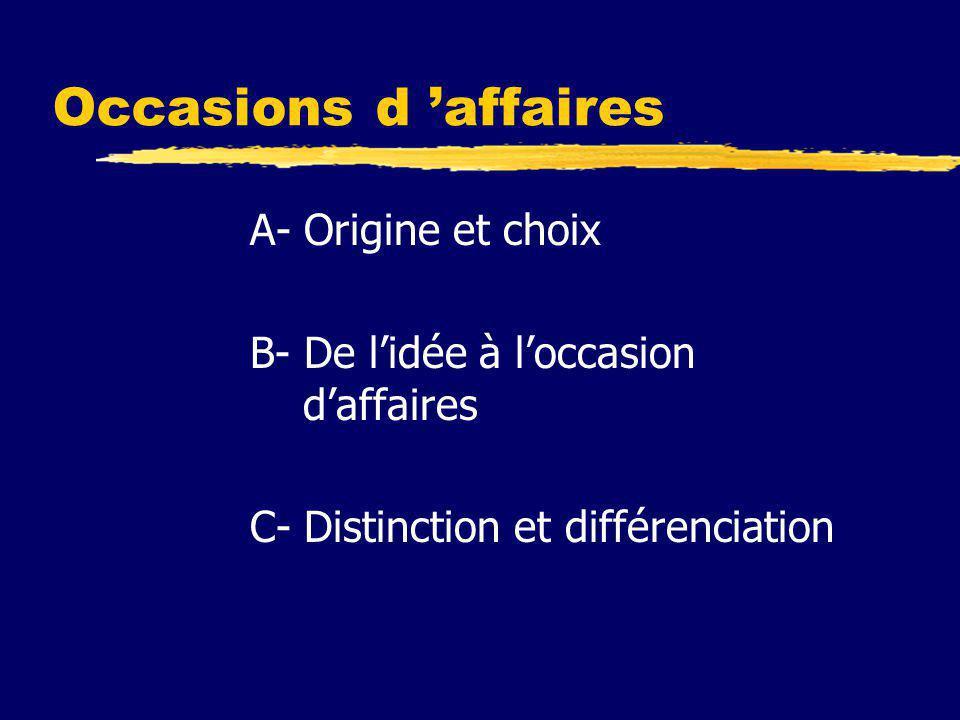 Occasions d 'affaires A- Origine et choix