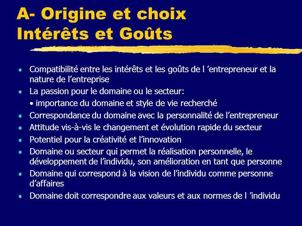 A- Origine et choix Intérêts et Goûts