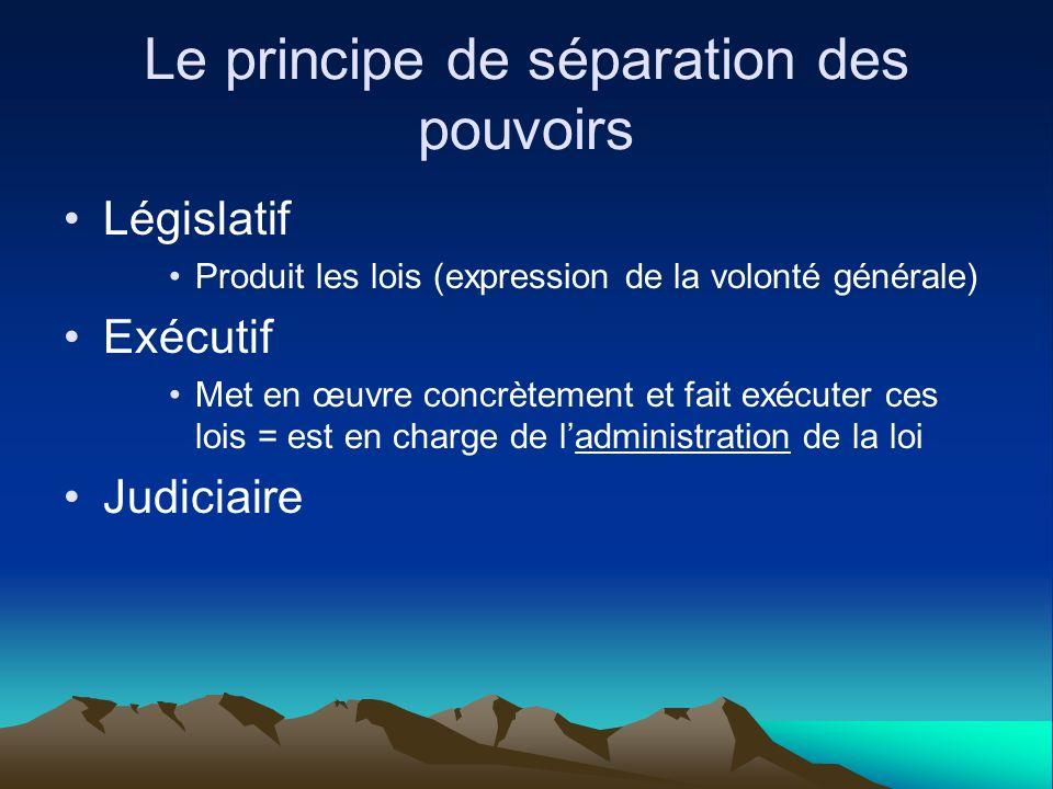 Le principe de séparation des pouvoirs