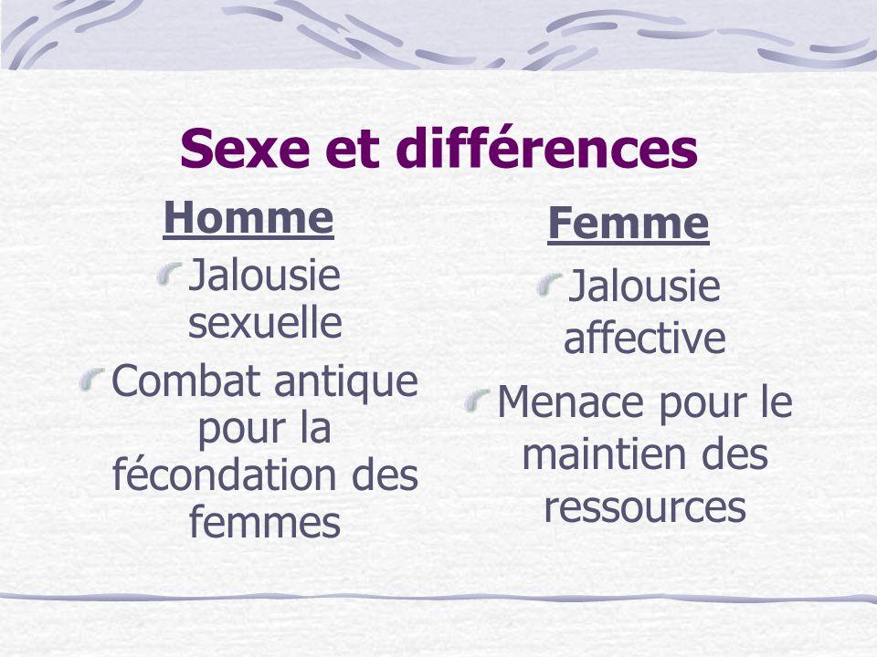 Sexe et différences Homme Jalousie sexuelle
