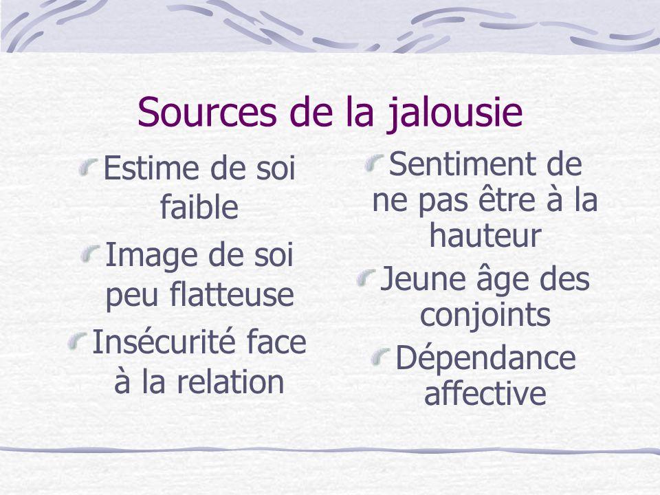 Sources de la jalousie Estime de soi faible Image de soi peu flatteuse