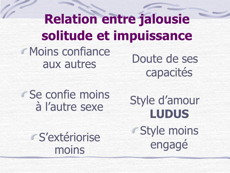 Relation entre jalousie solitude et impuissance