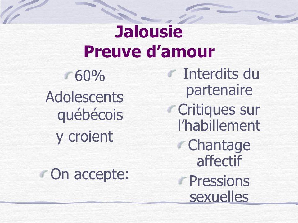 Jalousie Preuve d'amour