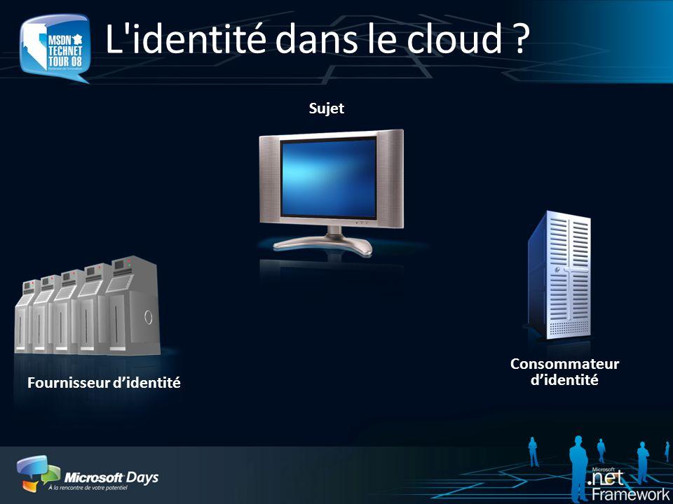 L identité dans le cloud