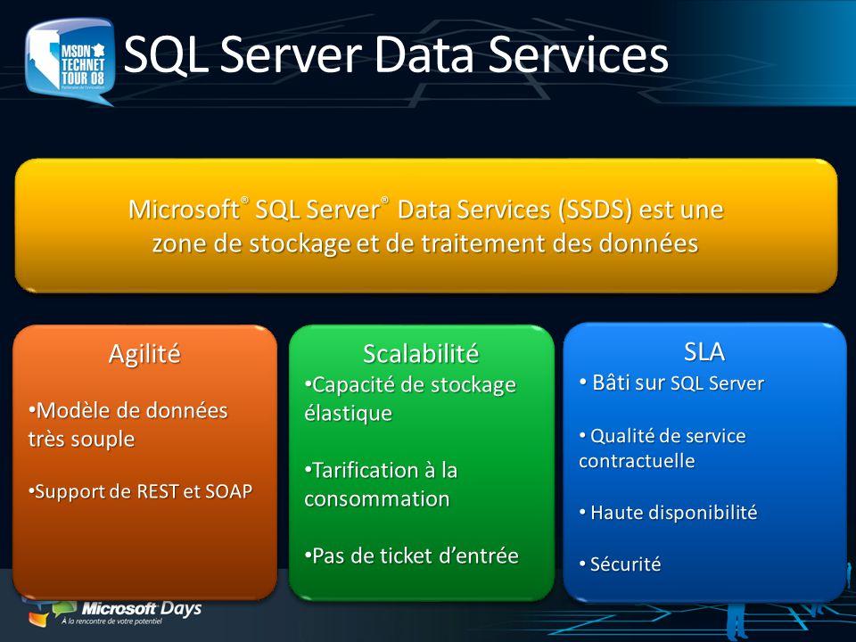 SQL Server Data Services