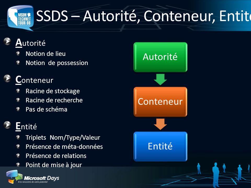 SSDS – Autorité, Conteneur, Entité
