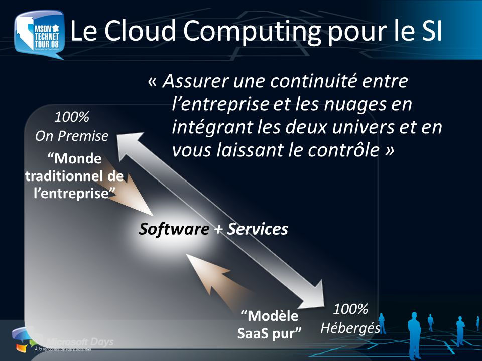 Le Cloud Computing pour le SI