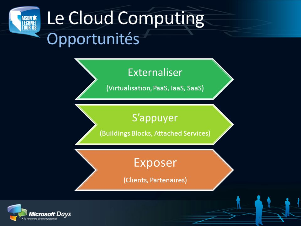 Le Cloud Computing Opportunités