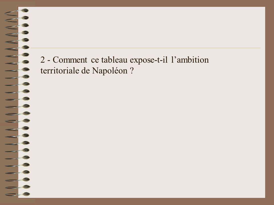 2 - Comment ce tableau expose-t-il l'ambition territoriale de Napoléon