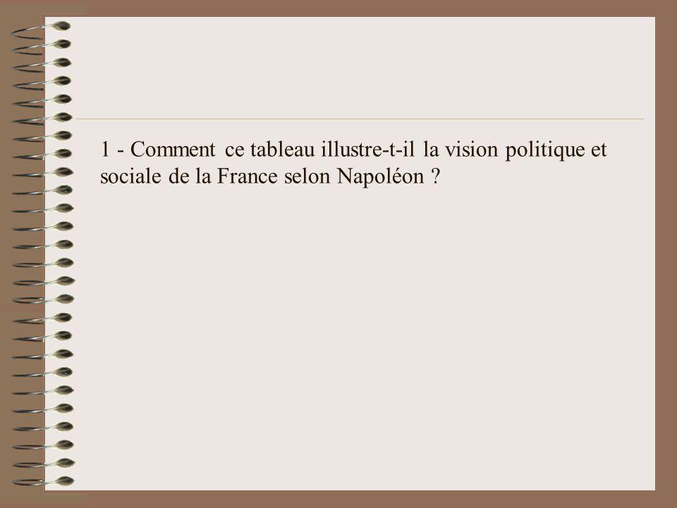 1 - Comment ce tableau illustre-t-il la vision politique et sociale de la France selon Napoléon