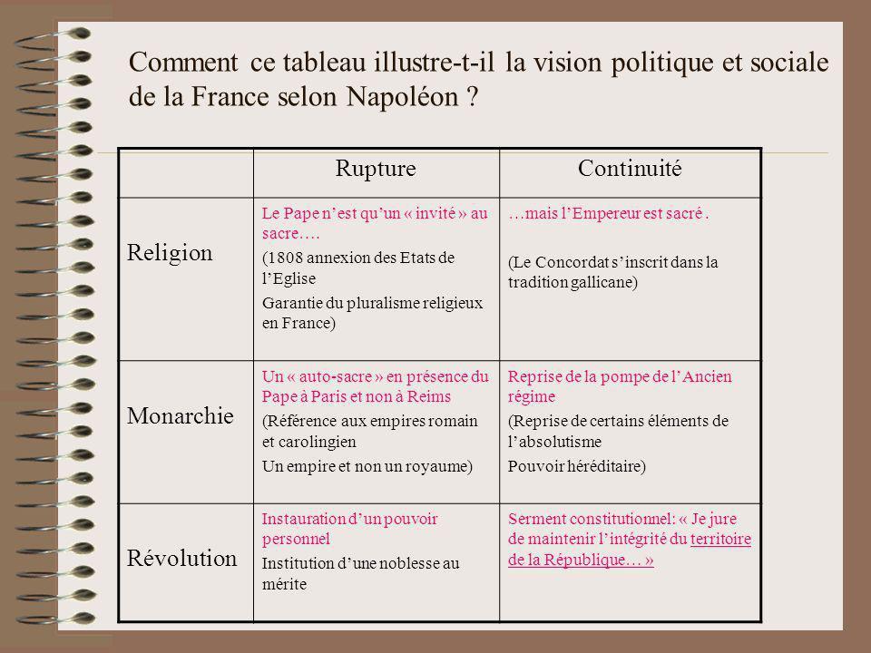 Comment ce tableau illustre-t-il la vision politique et sociale de la France selon Napoléon