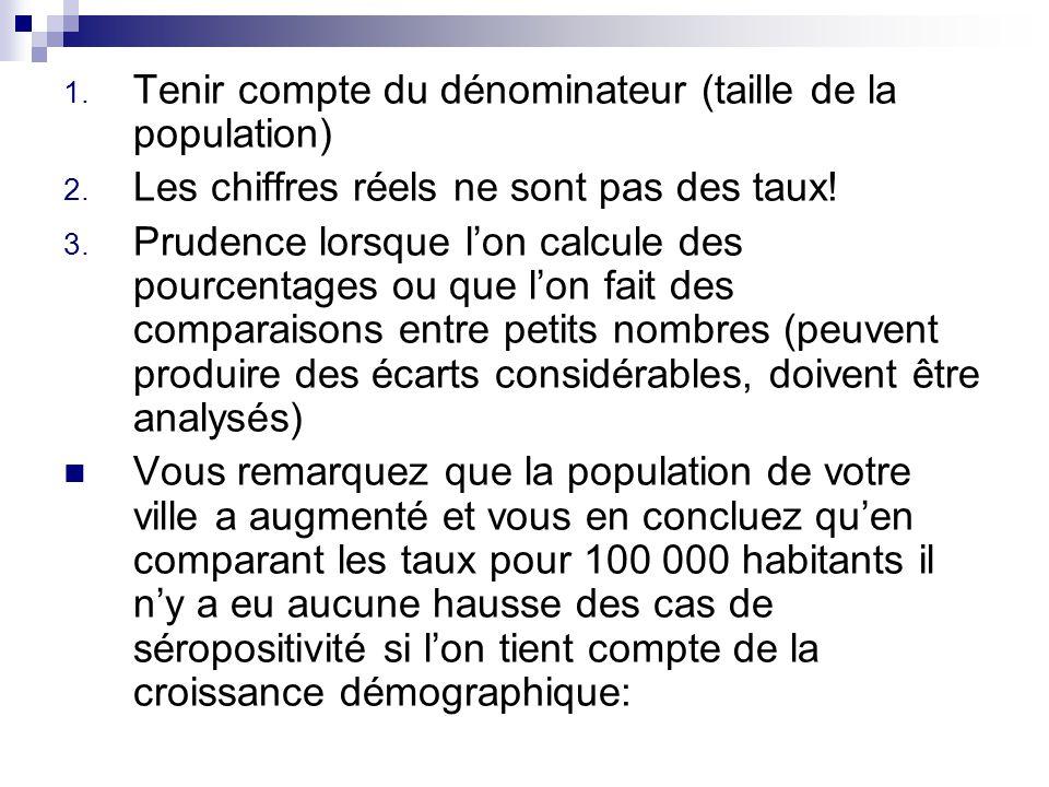 Tenir compte du dénominateur (taille de la population)