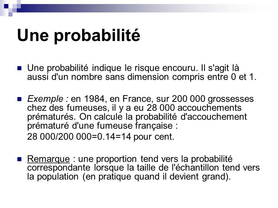 Une probabilité Une probabilité indique le risque encouru. Il s agit là aussi d un nombre sans dimension compris entre 0 et 1.