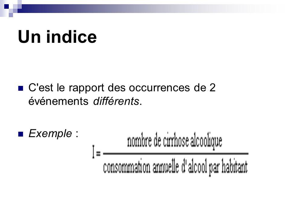 Un indice C est le rapport des occurrences de 2 événements différents.