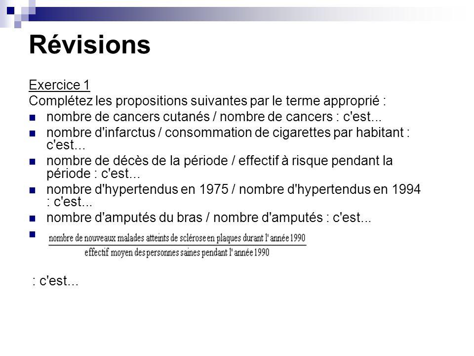 Révisions Exercice 1. Complétez les propositions suivantes par le terme approprié : nombre de cancers cutanés / nombre de cancers : c est...