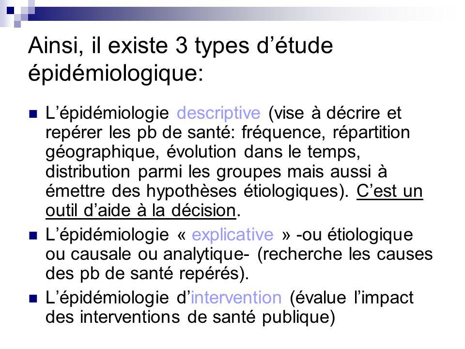 Ainsi, il existe 3 types d'étude épidémiologique: