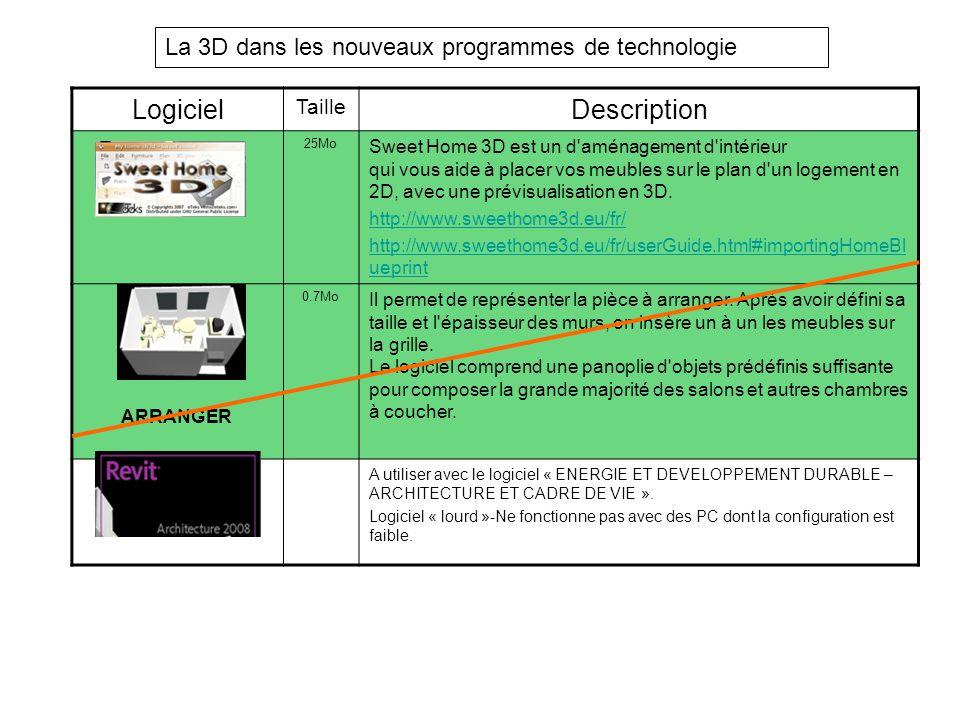 Logiciel Description La 3D dans les nouveaux programmes de technologie